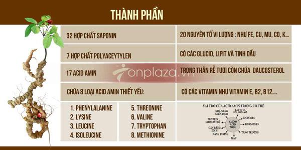 http://www.nhansamnuingoclinh.com/images/thanh-phan-3.jpg